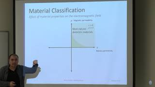Engineering Science - November 15, 2018 - Dr. Mohamed Salem