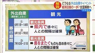 """""""全面解除""""で日常いつ戻る? 経済部長が解説(20/05/25)"""
