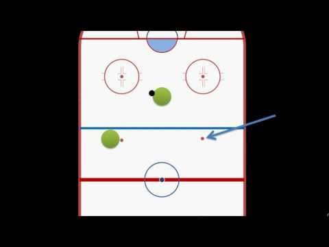 Intro To Hockey: Offside