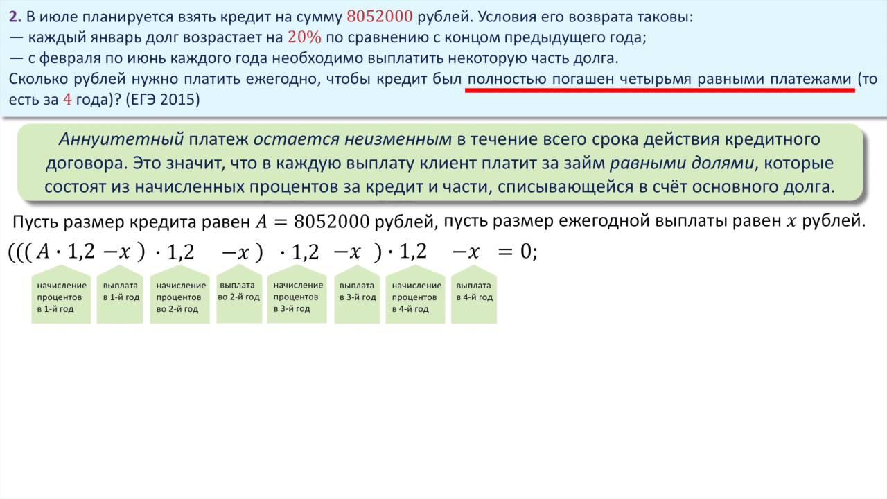 В июле 2020 года планируется взять кредит в размере s млн рублей на 3 года 25