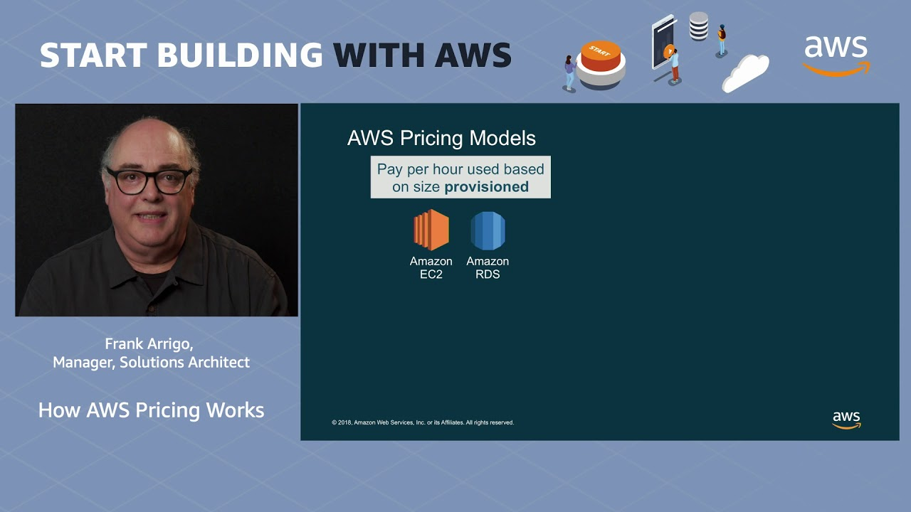 AWS Quick Start - How AWS Pricing Works