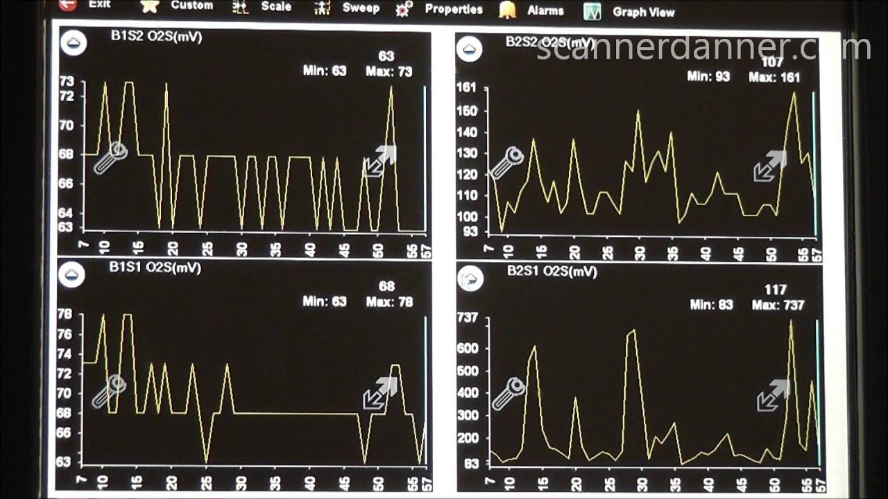 hight resolution of p0133 o2 slow response reversed o2 connectors hyundai