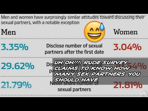 Rude Survey Claims to Know How Many Sex Partners You Should Have