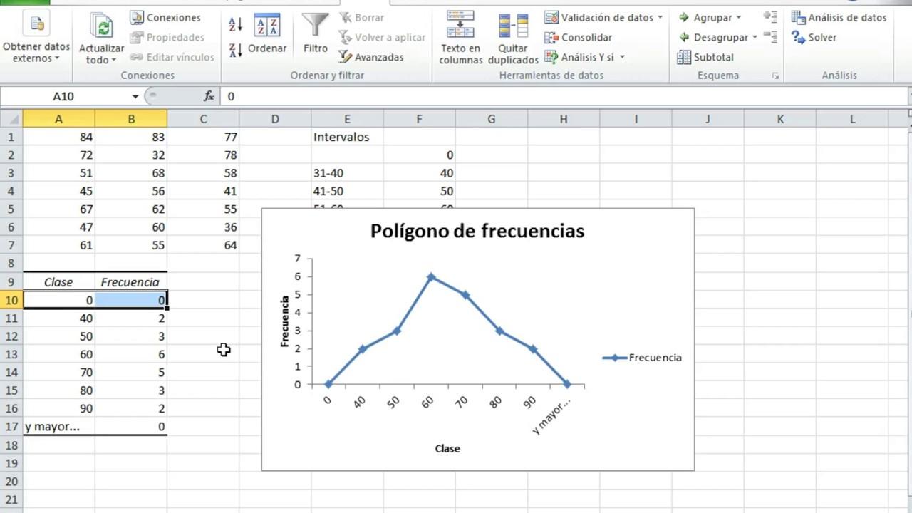 Estadística Cómo Hacer Un Polígono De Frecuencias En Excel
