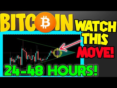 WATCH FOR THIS BITCOIN MOVE IN NEXT 24-48 HOURS