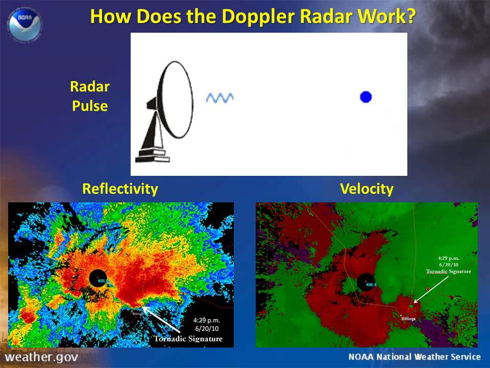 Doppler Weather Radar Basics   YouTube