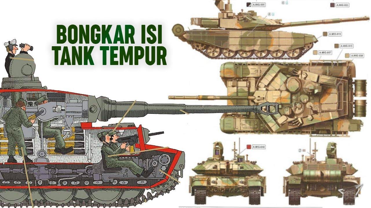 Raja Perang Darat! Begini Teknologi Canggih dan Cara Kerja Tank Tempur Amerika Serikat M1A2 Abrams