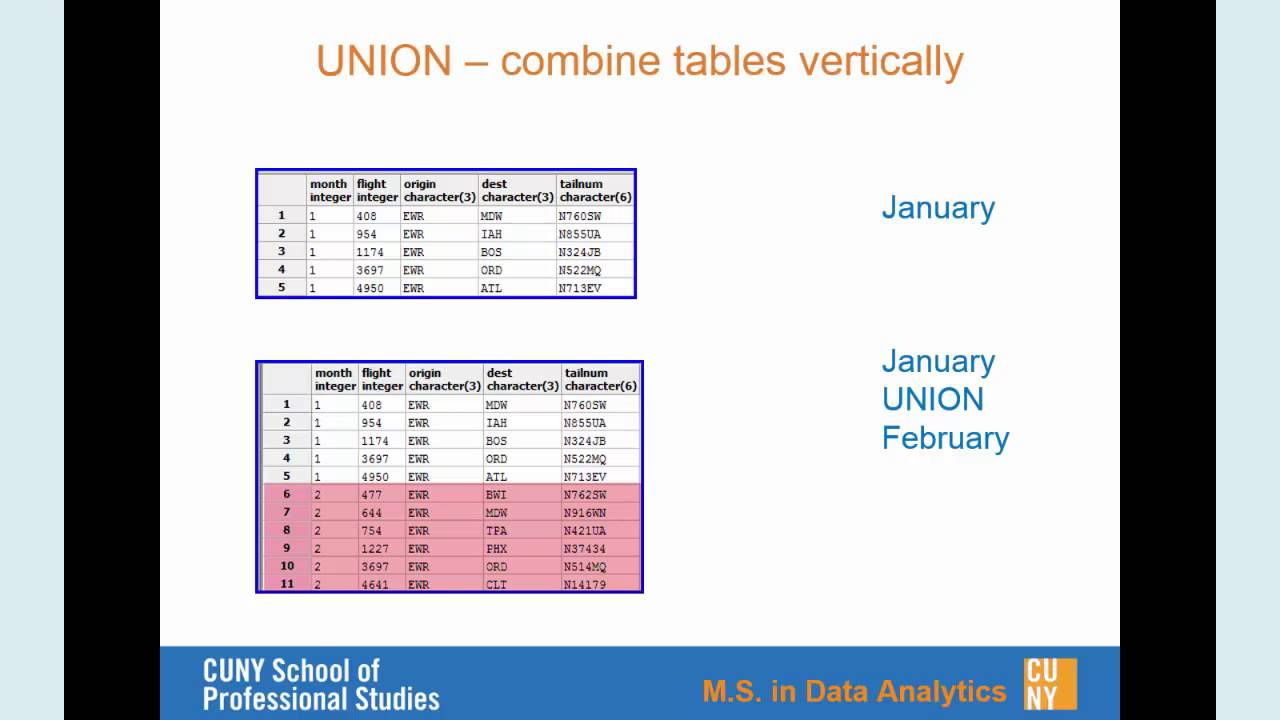 Sql combining multiple tables youtube sql combining multiple tables gamestrikefo Images