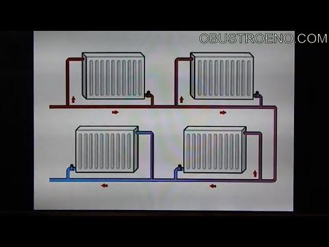 Тепло в каждой комнате, или Почему для частного дома двухтрубная система отопления – лучший вариант