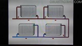 ПЕТЛЯ ТИХЕЛЬМАНА - попутная ДВУХТРУБНАЯ система отопления