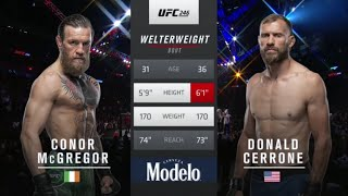UFC 246: McGregor vs Cowboy - Free Fight