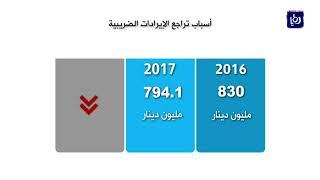 ارتفاع الإيرادات المحلية خلال 8 أشهر الاولى من العام الحالي - (9-10-2017)