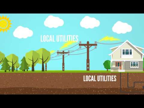 What is an ESCO (Energy Supply Company)?