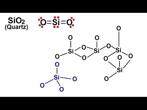 Chemistry Liquids And Solids 43 Of 59 Crystal Structure