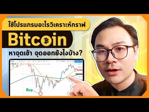 สอนการวิเคราะห์กราฟ Basic Technical Analysis ในการเทรด Bitcoin l สอนเทรด Bitcoin EP.1