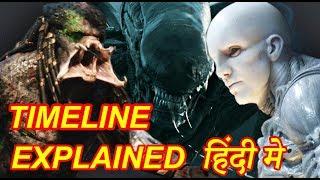 Alien Predator Series Full Timeline Explained in HINDI
