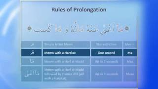 Al-Tarteel #5 Learn the correct pronunciation of the Holy Qur'an