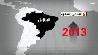 أميركا الجنوبية باب جديد يطرقه الفارون من الحرب