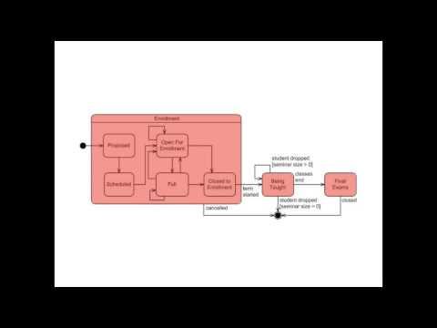 Trek Glowecki - Single Page Applications: The Web's Horseless Carriage