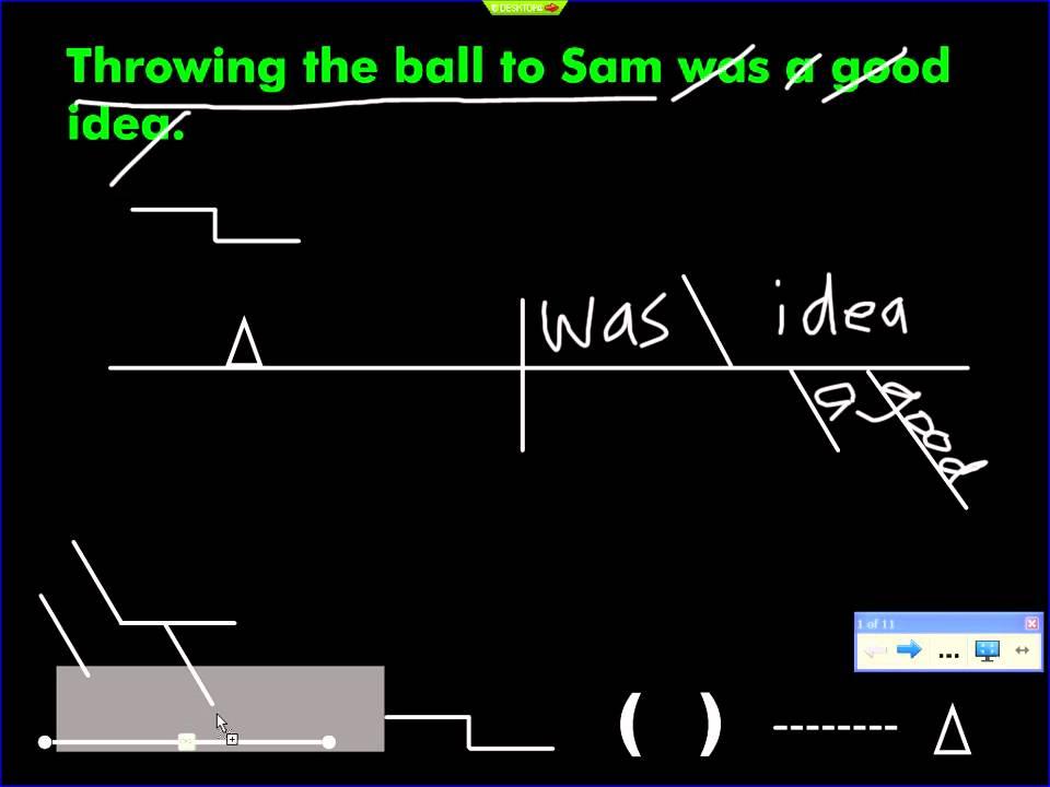 sentence diagram gerund  sentence diagram: gerund phrase a - youtube