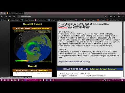 Solar activity and Propagation conditions for Shortwave Weekend of May 24th 2018