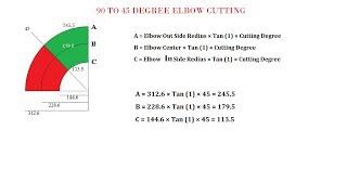 Elbow Cutting Formula