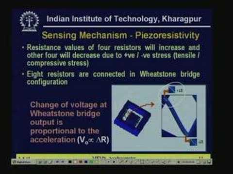 Lecture - 22 MEMS Accelerometers for Avionics