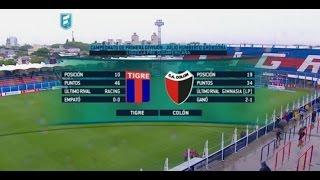 Tigre vs Colon de Santa Fe full match