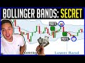 Forex Trading Strategy The Outside Bollinger Bands