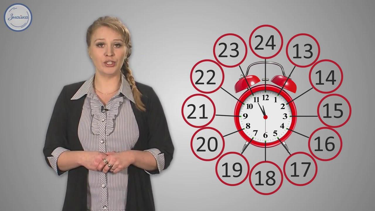Часы  Определение времени по часам