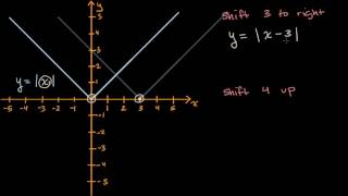 Shifting absolute value function equation