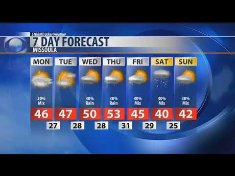 Morning ON DEMAND Weather: 3.19.18