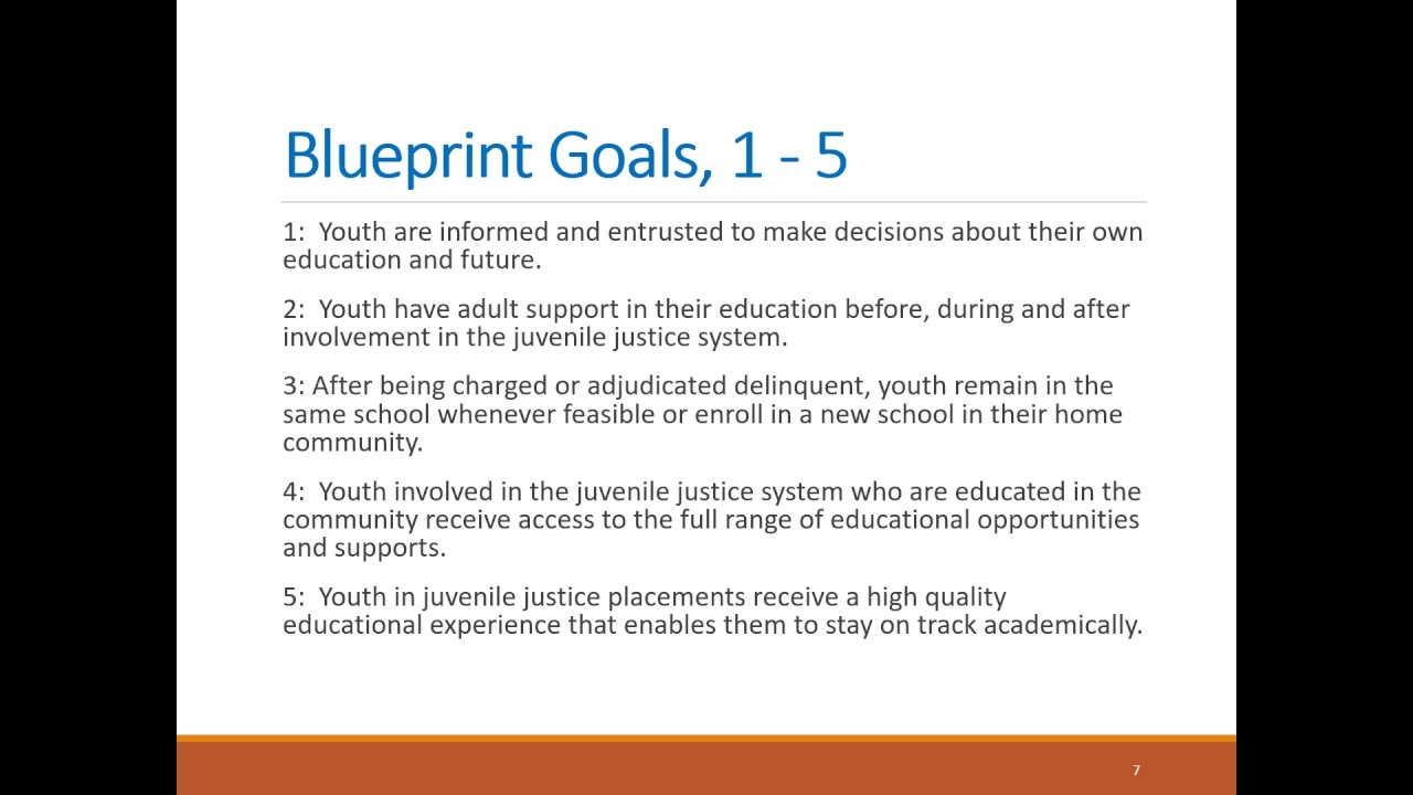 Webinar blueprint for change education success for youth in the webinar blueprint for change education success for youth in the juvenile justice system malvernweather Choice Image