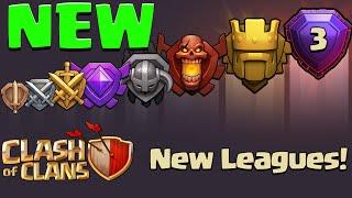 Clash of Clans Legend League AKA Legendary League + Titan League