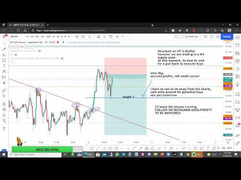 LIVE FOREX TRADING LONDON AND NY SESSION | TUESDAY AUGUST 10, 2021  GBPJPY AND GOLD