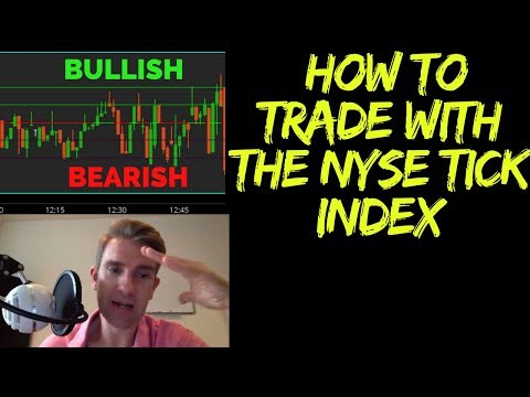 How to Trade with the NYSE Tick Index Part 2