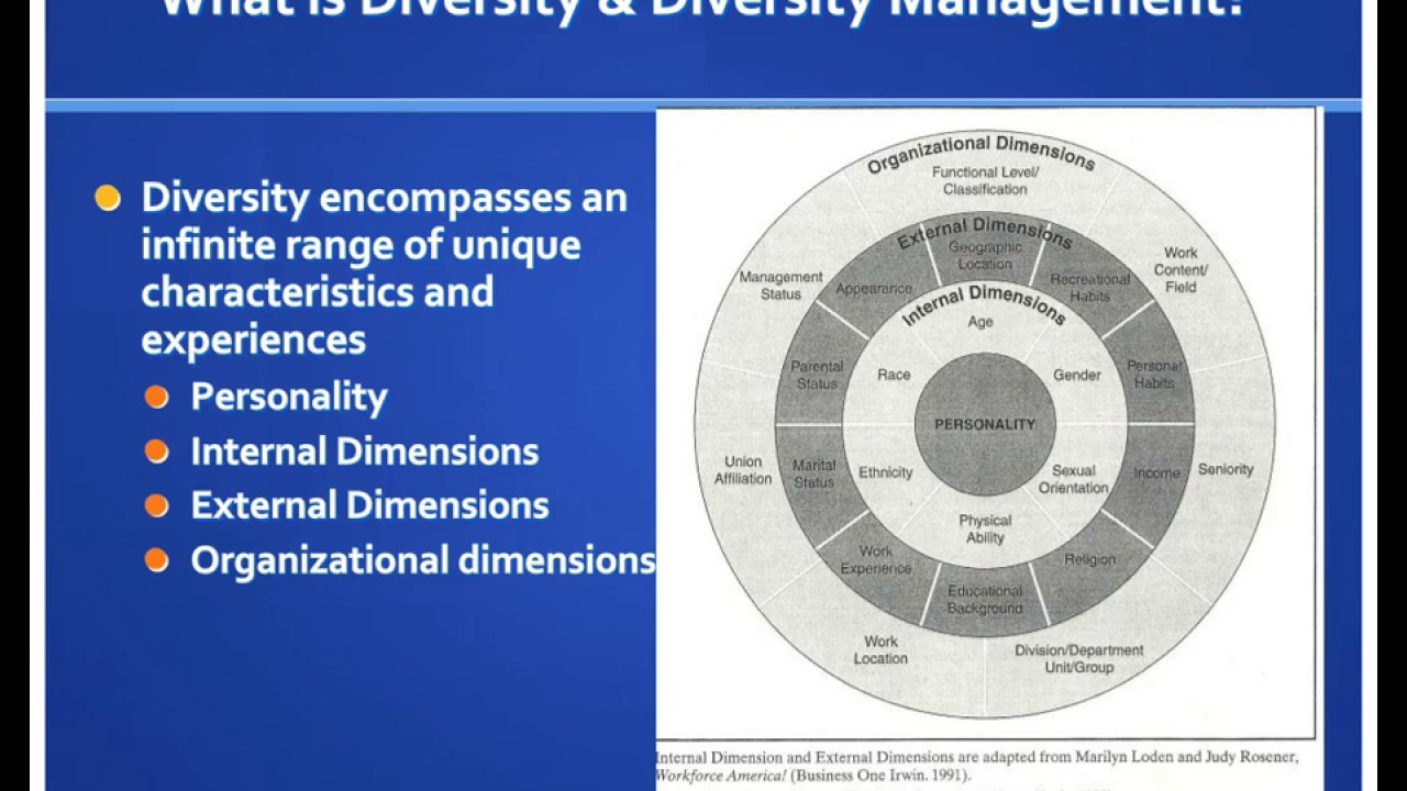 companies and the management of diversity in the workforce The foodservice workforce 9 diversity matters % of minority new management hires top performing companies rest of companies 10 diversity.