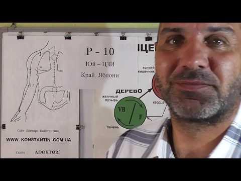 Сухость во рту и в носу - лечение болезней ухо горло нос
