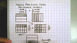 Adding Fractions With Rectąngle Models
