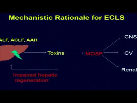 Molecular Adsorbent Recirculating System (MARS®)