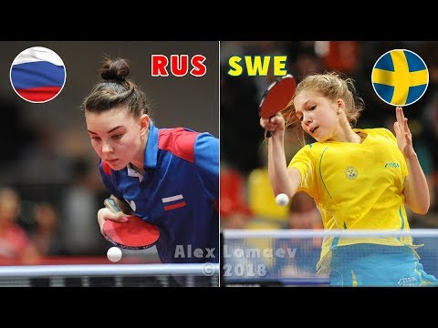 РОССИЯ-ШВЕЦИЯ. EURO-2019. QUALIFICATION
