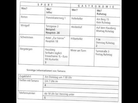 Goethe Zertifikat B2 Prüfung 3 Hören Aufgabe 1 Lösung Am Ende