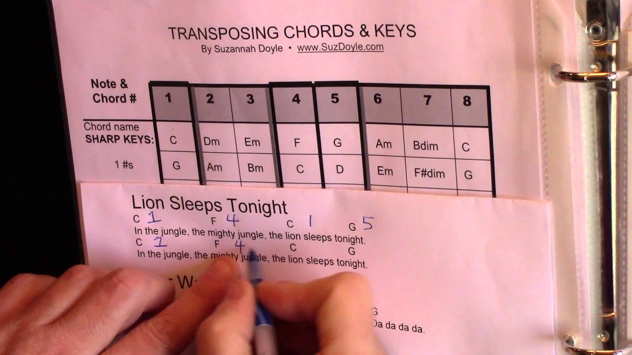 How To Transpose A Songs Chords And Key Major Keys Youtube