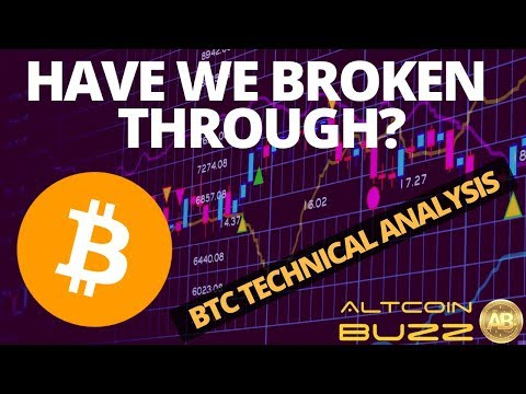 Is The Correction For BITCOIN Done? BTC Technical Analysis