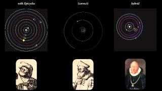 The Ptolemaic, Copernican, and Tychonic Systems of Planetary Motion