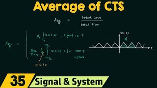 Average Value of Continuous-Time Signals