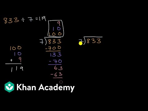 Introduction To Division With Partial Quotients