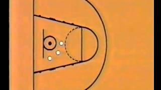 Уроки баскетбола. Ближний бросок