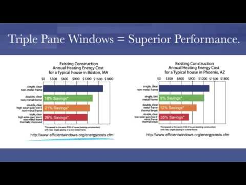Triple Pane Replacement Windows Eden TX | 325-227-6961 | Window Depot USA of West Texas