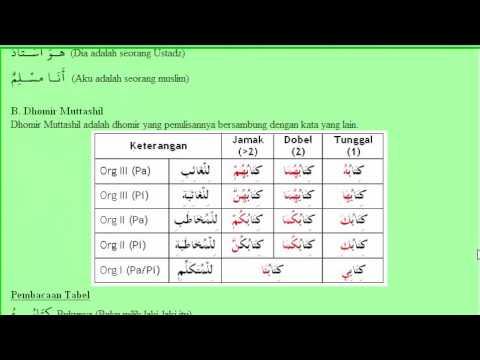 Ehsas Gedeid - Nancy Ajram | Lirik Terjemahan Indonesian from YouTube · Duration:  4 minutes 36 seconds